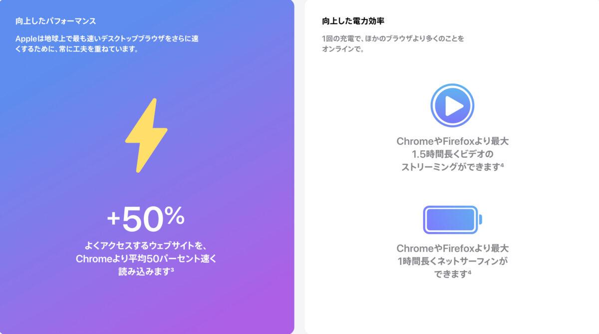 macOSBig Surのバッテリー性能向上