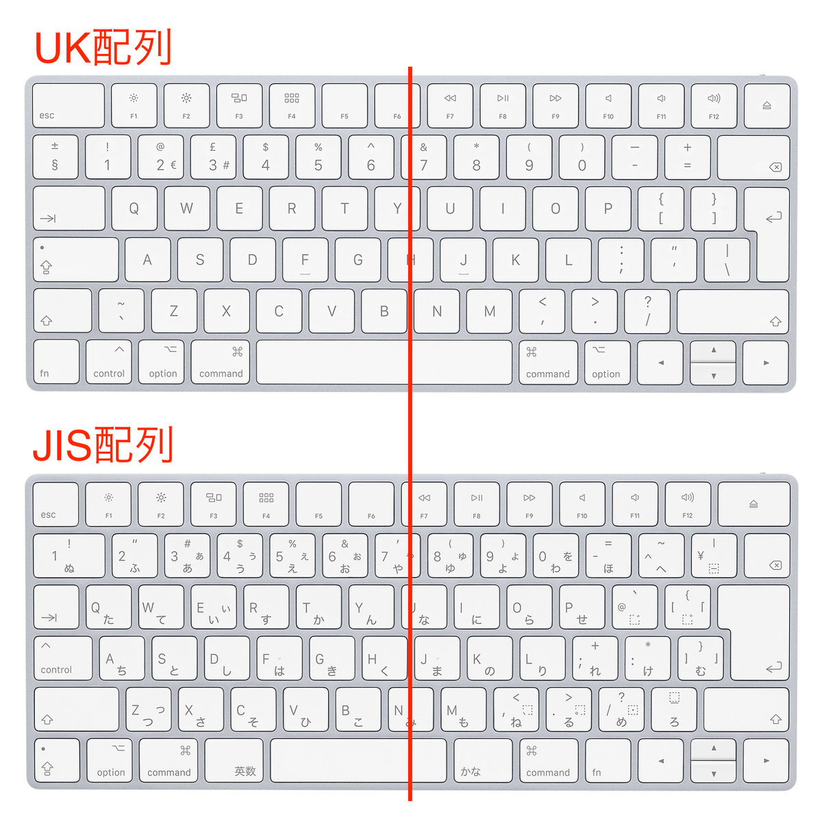 JISキーボードとUSキーボードの比較